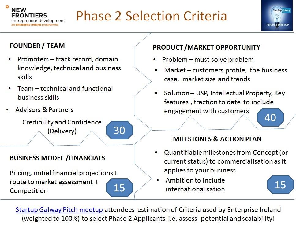 Enterprise Ireland Phase 2 Selection Criteria