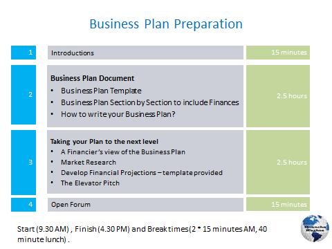Business Plan preparation agenda