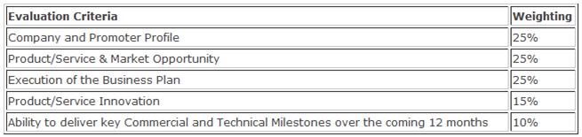 CSF criteria