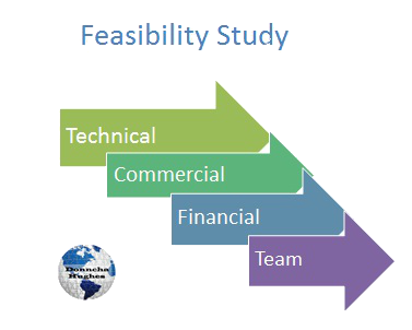 Feasibility Study Areas
