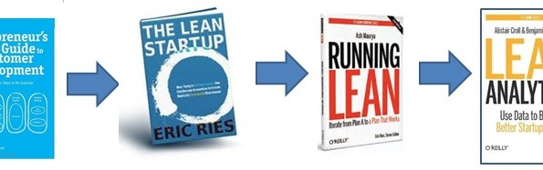 Lean Startup Books Banner