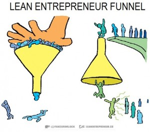 Illustration courtesy of Lean Entrepreneur