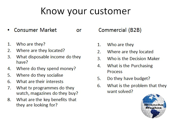 Questions to describe your customer