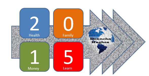 2015 Banner for Donncha Hughes, Business Advisor