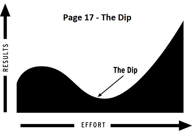 what is the dip