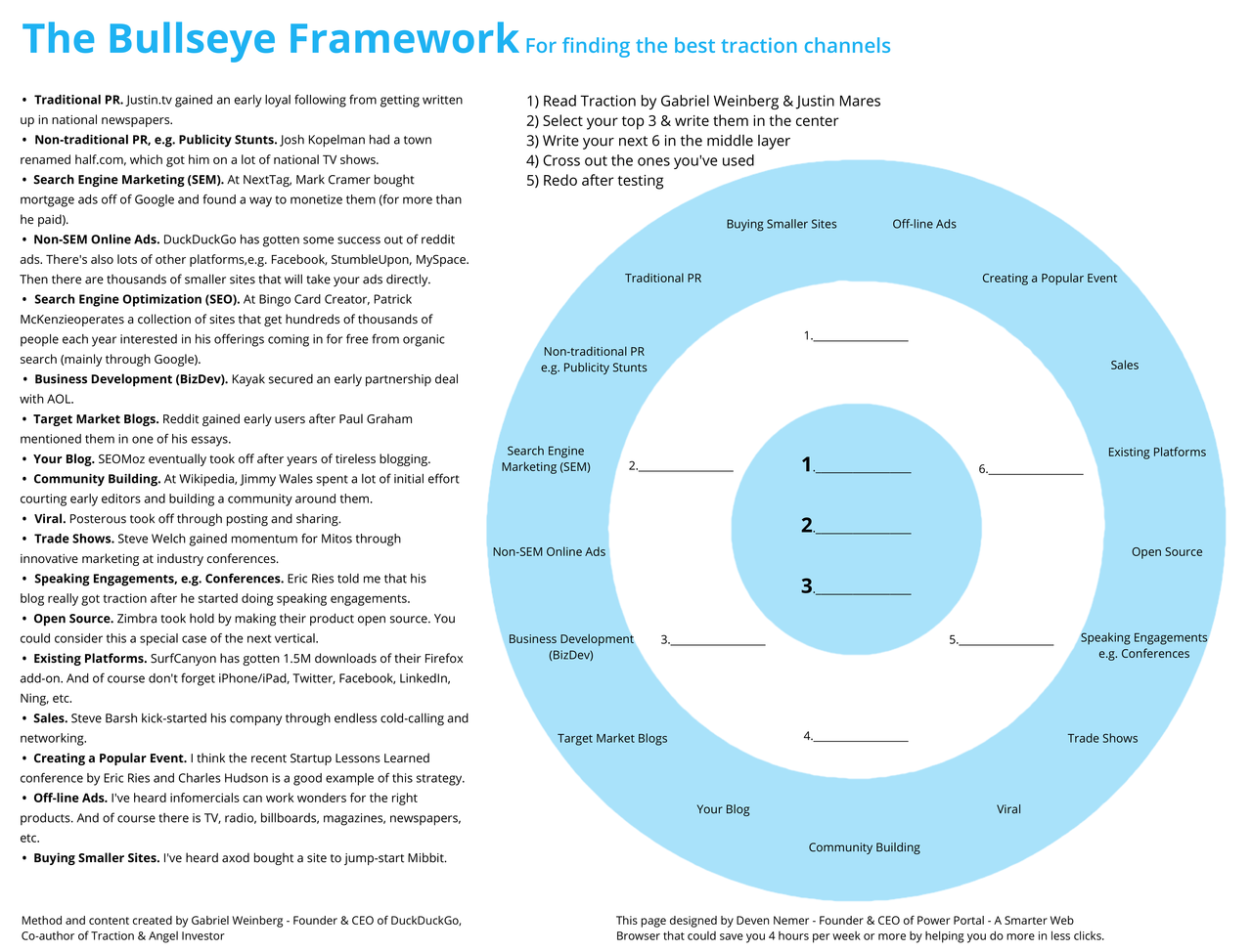 Marketing The_Bullseye_Framework