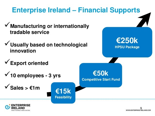 EI Financial Supports