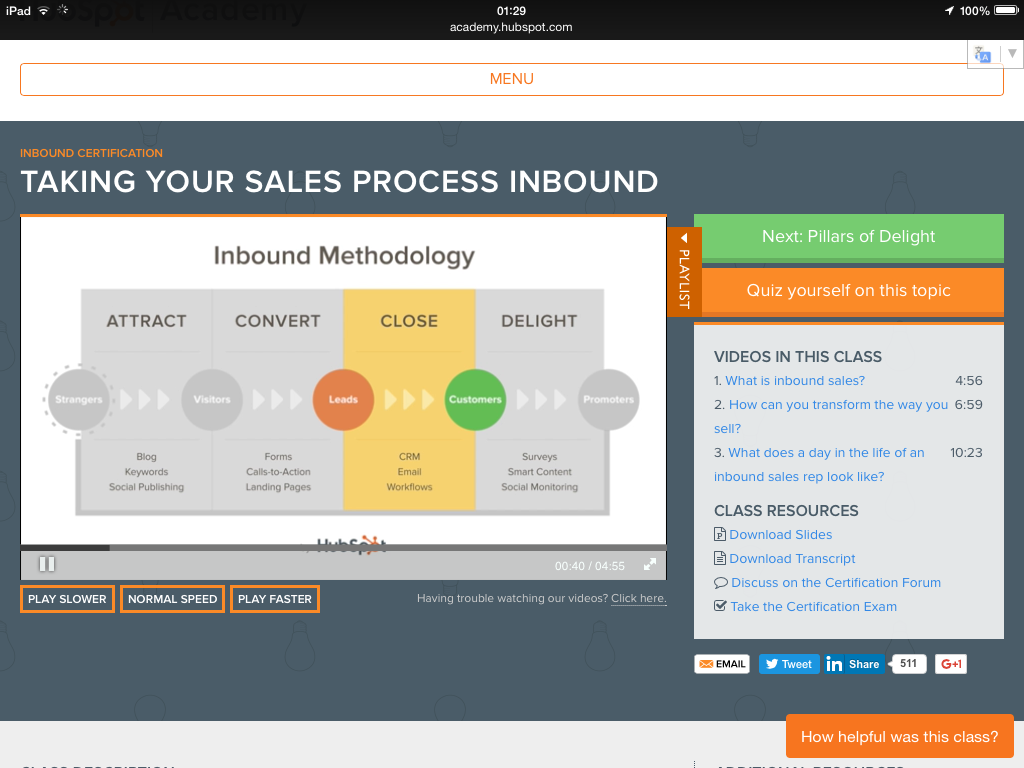 Hubspot Model - Inbound Methodology