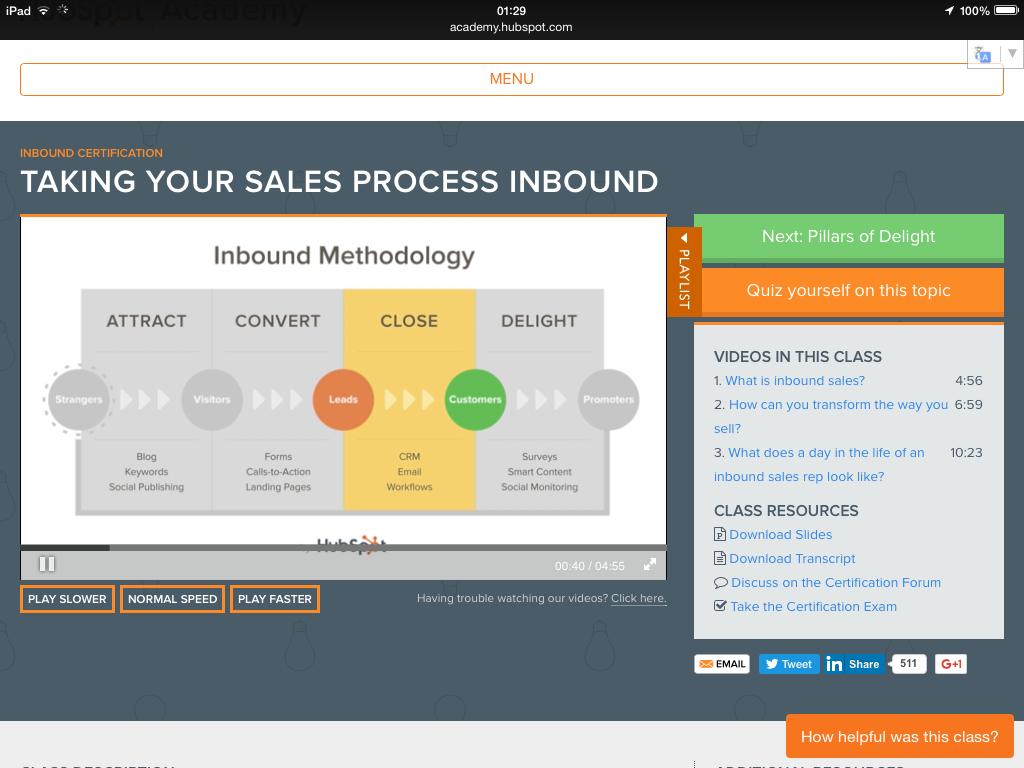 Hubspot Model - Inbound Methodology