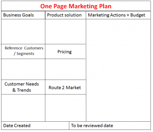 One page marketing plan by Donncha Hughes