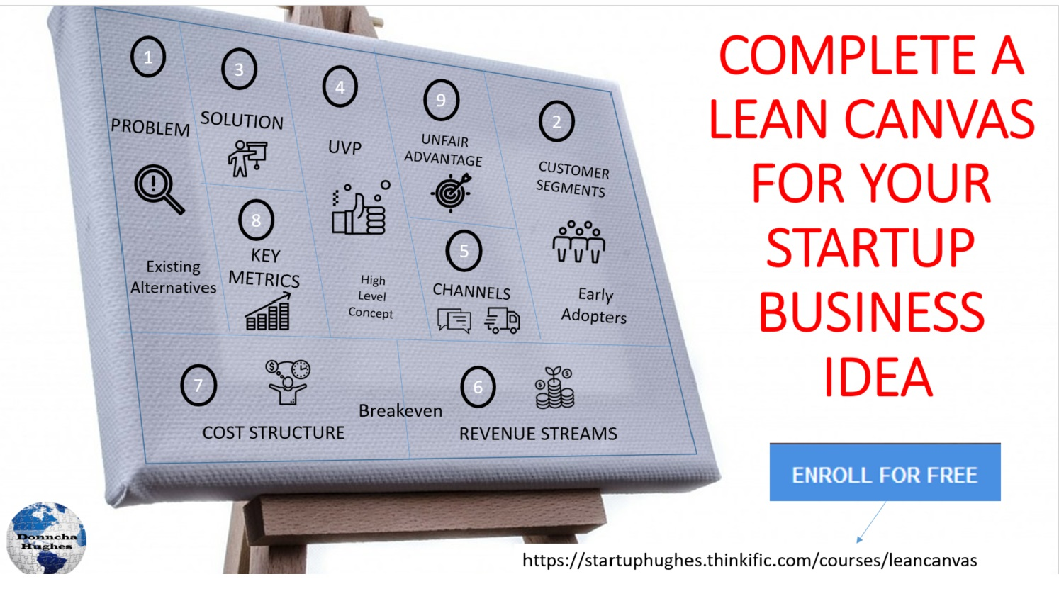 Complete a Lean Canvas FREE Online Training programme by Donncha Hughes