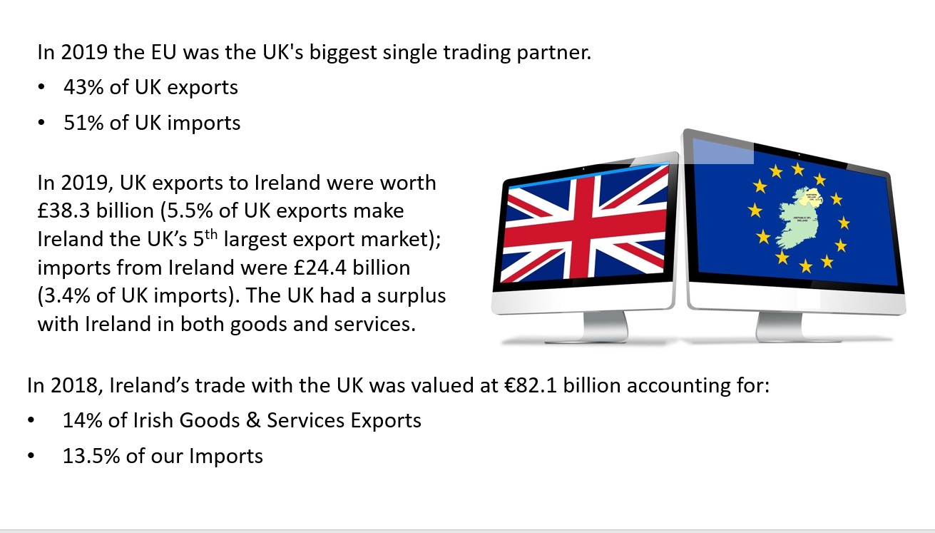 Brexit Trade Figures
